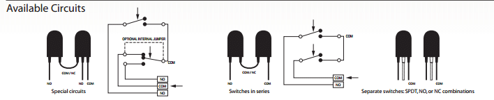 CPI Pendant Switch - Waterproof switch panel configurations