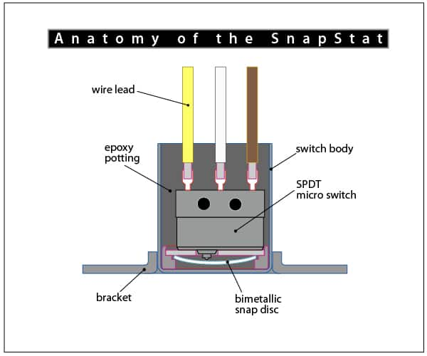 SnapStat Thermal Switch wiring diagram